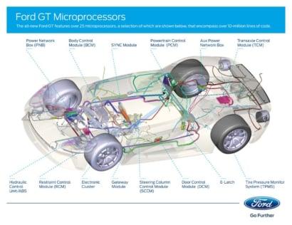2017-Ford-GT-Tech-Development-102